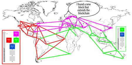 Bitcoin: o que é como funciona o Bitcoin o que é Bitcoin para que serve o Bitcoin
